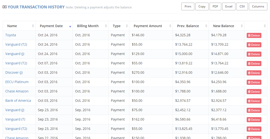 A full payment history for each debt account is stored