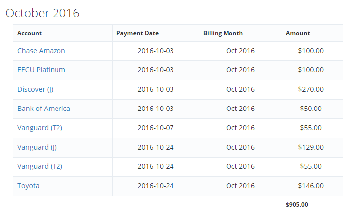 You can also see all payments made for each month