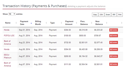 full payment history