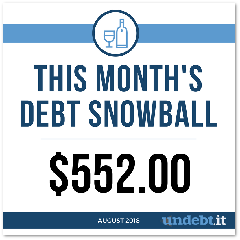 debt snowball amount this month