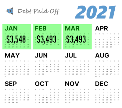 debt paid off by month on calendar